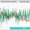 NIKKEI y spreads con NIKKEI como detectores indirectos de tendencia. Aunque NIKKEI pueda apreciarse algo más en el corto plazo, la proximidad de un techo de medio plazo es muy probable