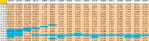 oscilador renta variable vs renta fija