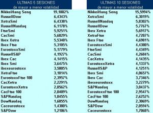 volatilidad pairs trading