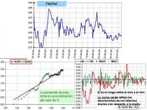 spread Ftse 100 vs Smi