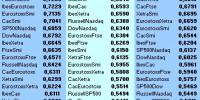jerarquia pairs trading segun coeficiente H