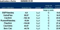 Jerarquia 7 primeros pairs trading