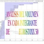 ANALISIS DEL VOLUMEN Y DE LOS MÁXIMOS Y MÍNIMOS EN CADA COMPAÑÍA DE EUROSTOXX 50