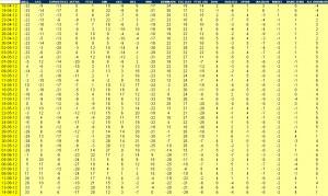 indices bursátiles jerarquizados